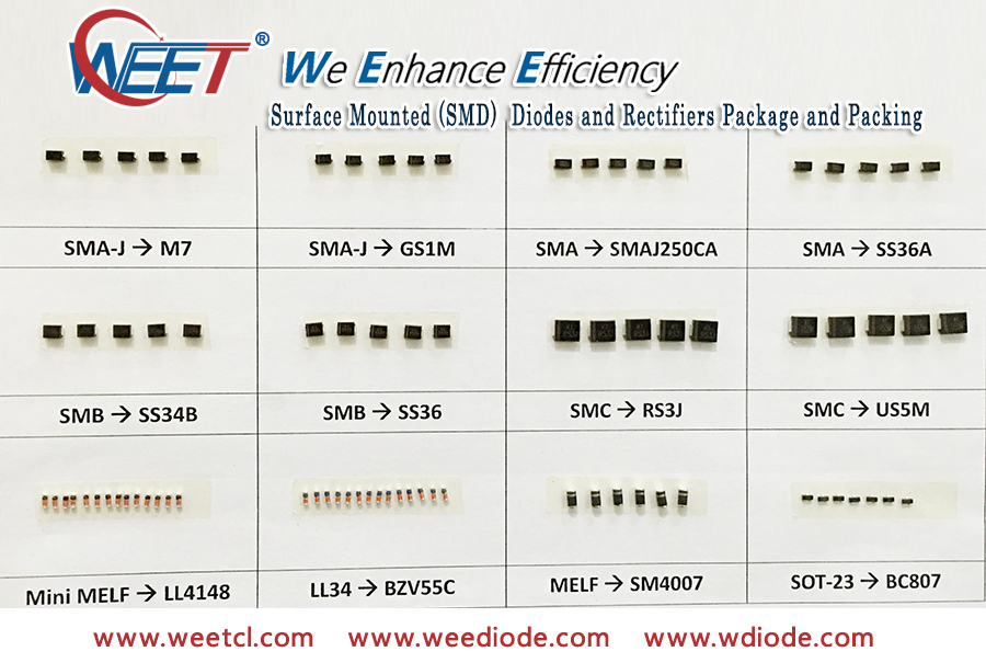 WEET Surface Mounted SMD Diodes and Rectifiers Packing and Package Diagram and Sample Chart